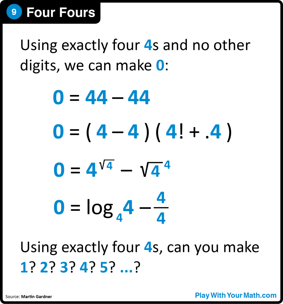 9. Four Fours – Play With Your Math