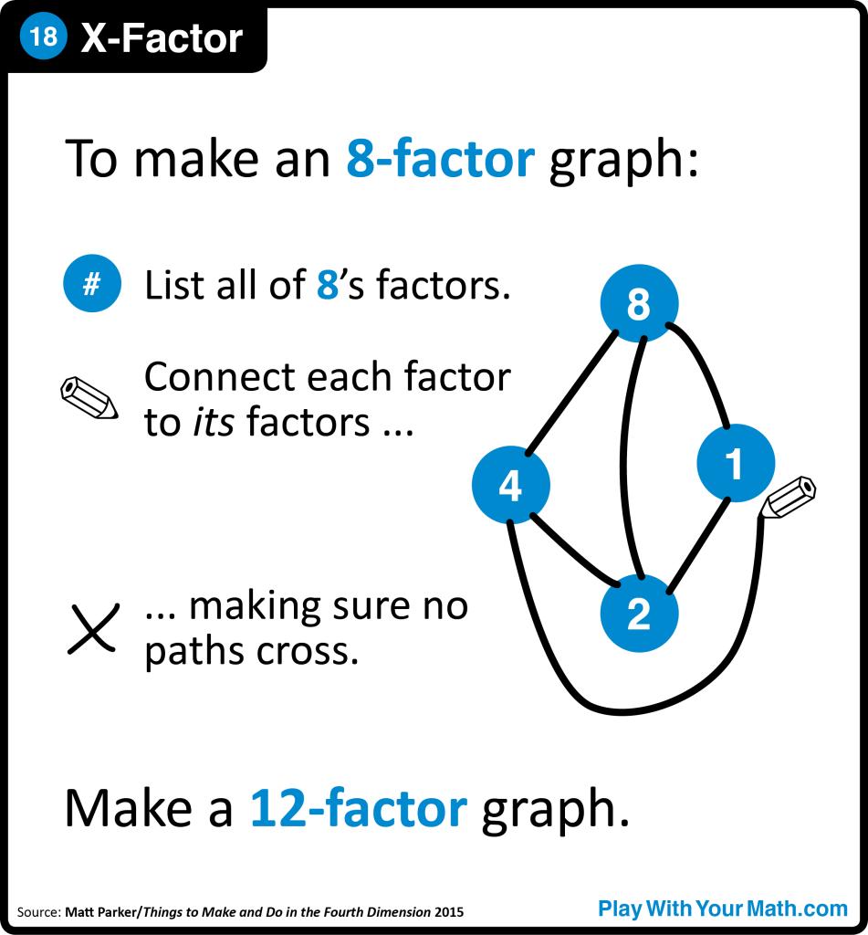 18-X-Factor Sq
